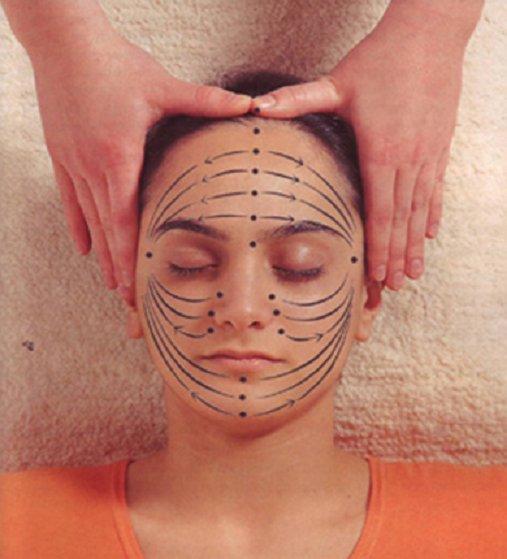Лицевые мышцы массаж