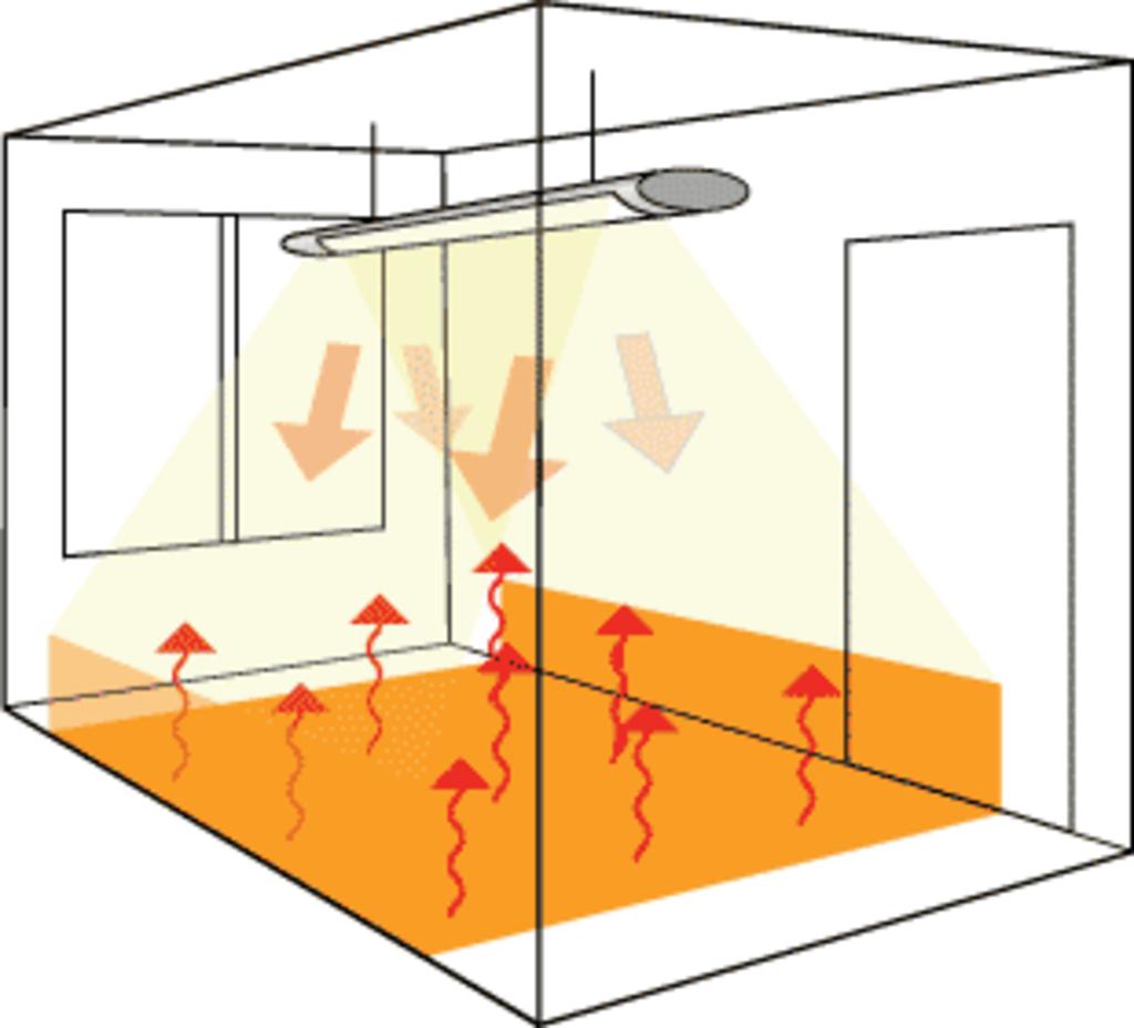 добавлением шерсти инфракрасный обогреватель рио отзывы термобелье