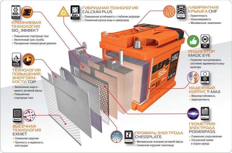 Купить аккумулятор Зверь в Красноярске