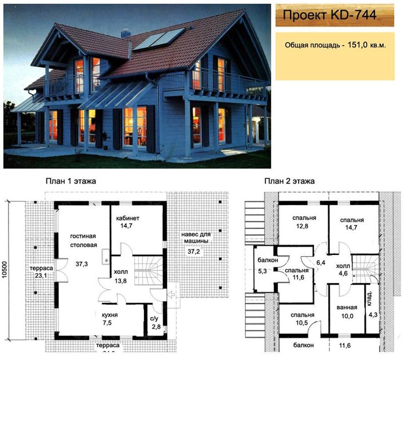 Каркасные дома в Оренбурге  Каркаснощитовые дома под