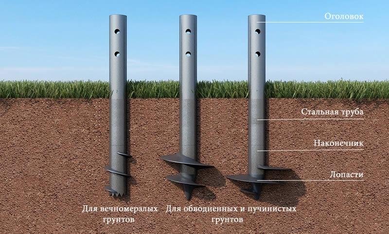 винтовые сваи купить в Красноярске