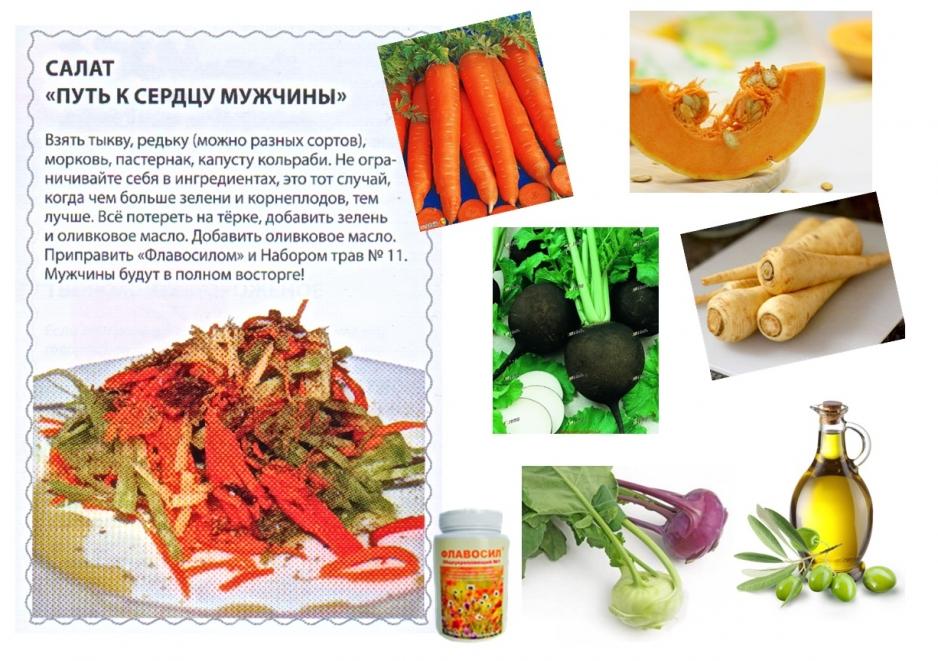 рецепты правильного питания эконом