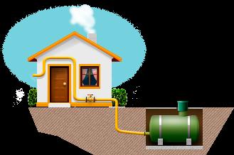 Газификация домов в Череповце