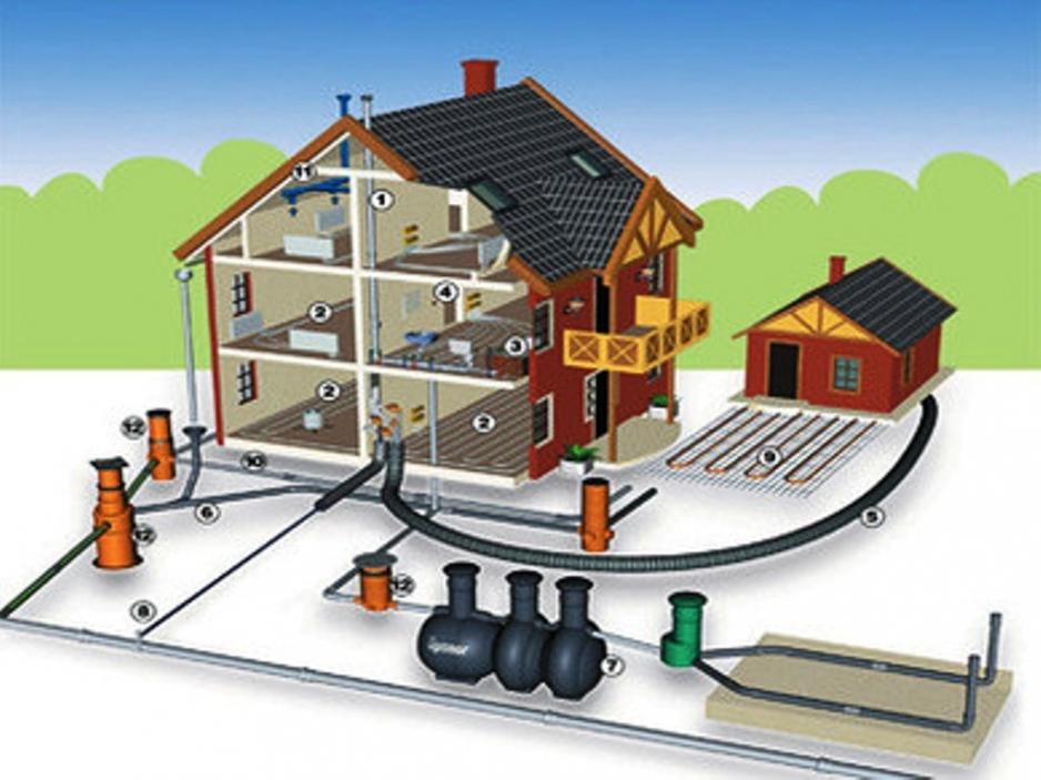 Цены на некоторые виды работ по подключению электричества