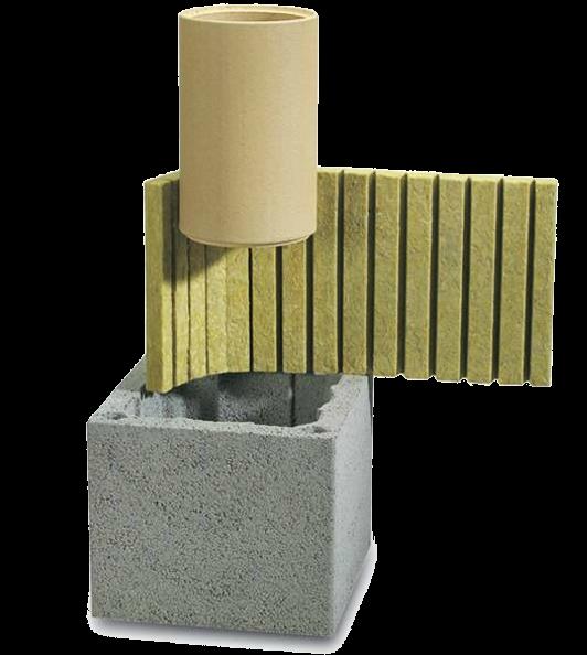 Керамические дымоходы шидель