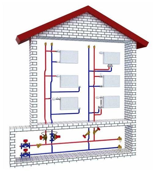 разводка системы отопления в Туле