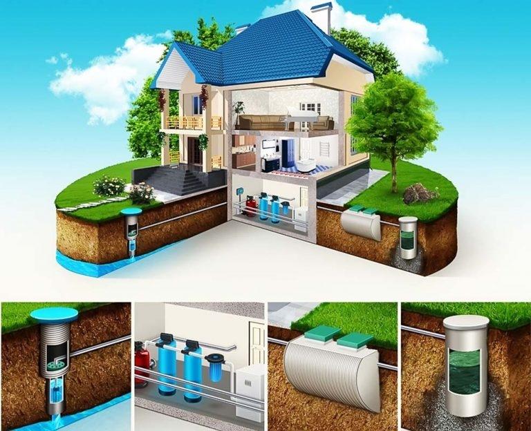 канализация домов