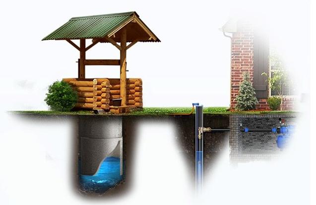 исследование воды