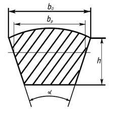 Ремень вентиляторный