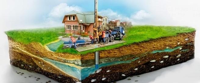Бурение скважин на воду в Череповце