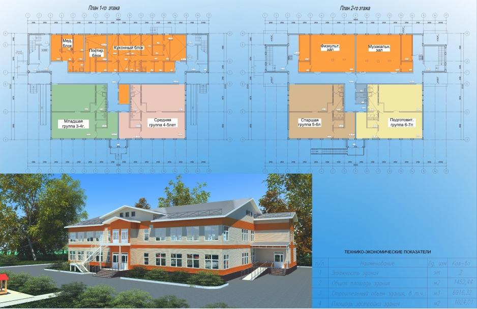Планы детского сада на 100 мест