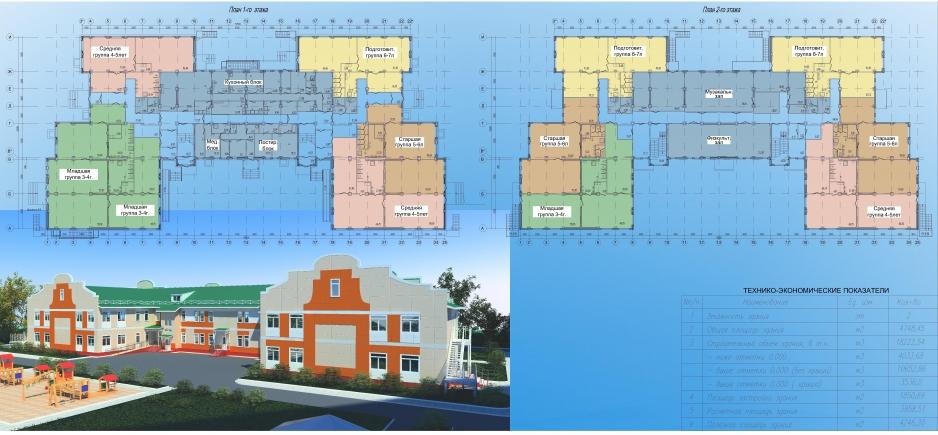Планы детского сада на 300 мест