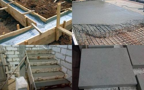 купить бетон м200 в туле