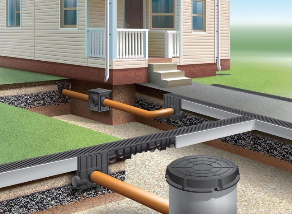 канализация в частном доме