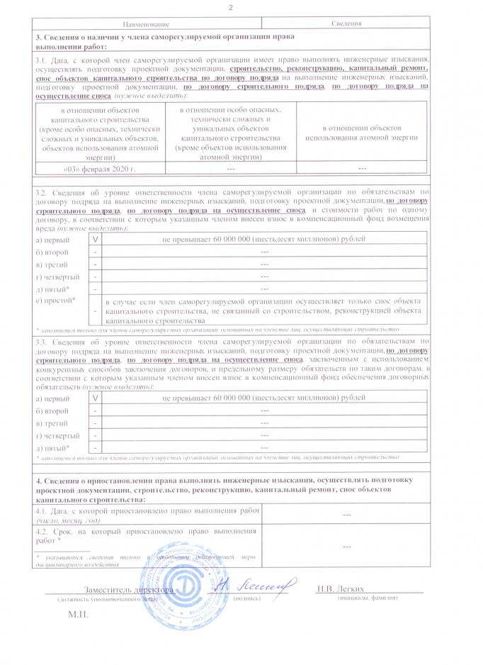 Документ СРО