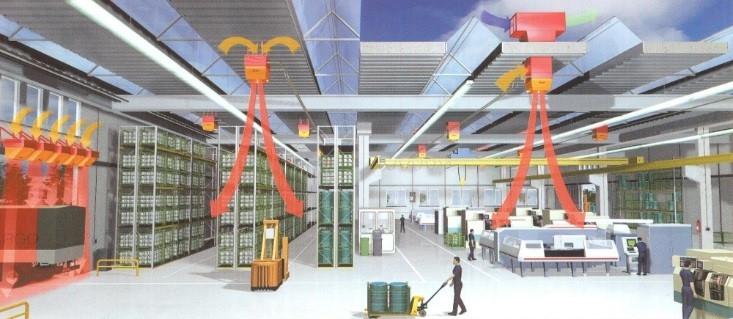 система отопления для производственного помещения