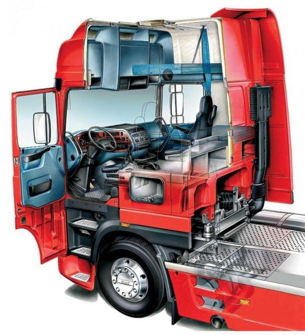 грузовик Хово