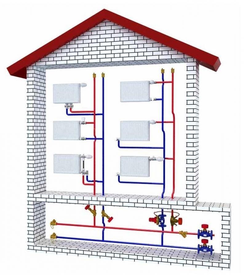 систем отопления в жилом доме